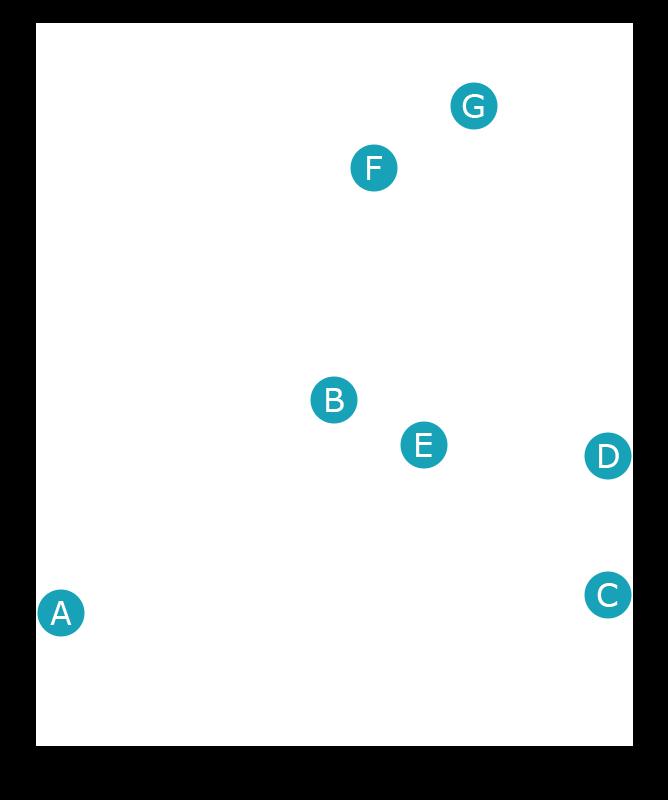 surgilift dimensions